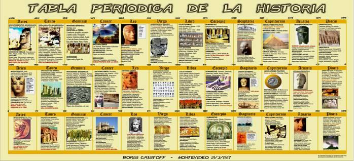 Apuntes de astrologia hombres y pocas apuntes de astrologia urtaz Choice Image
